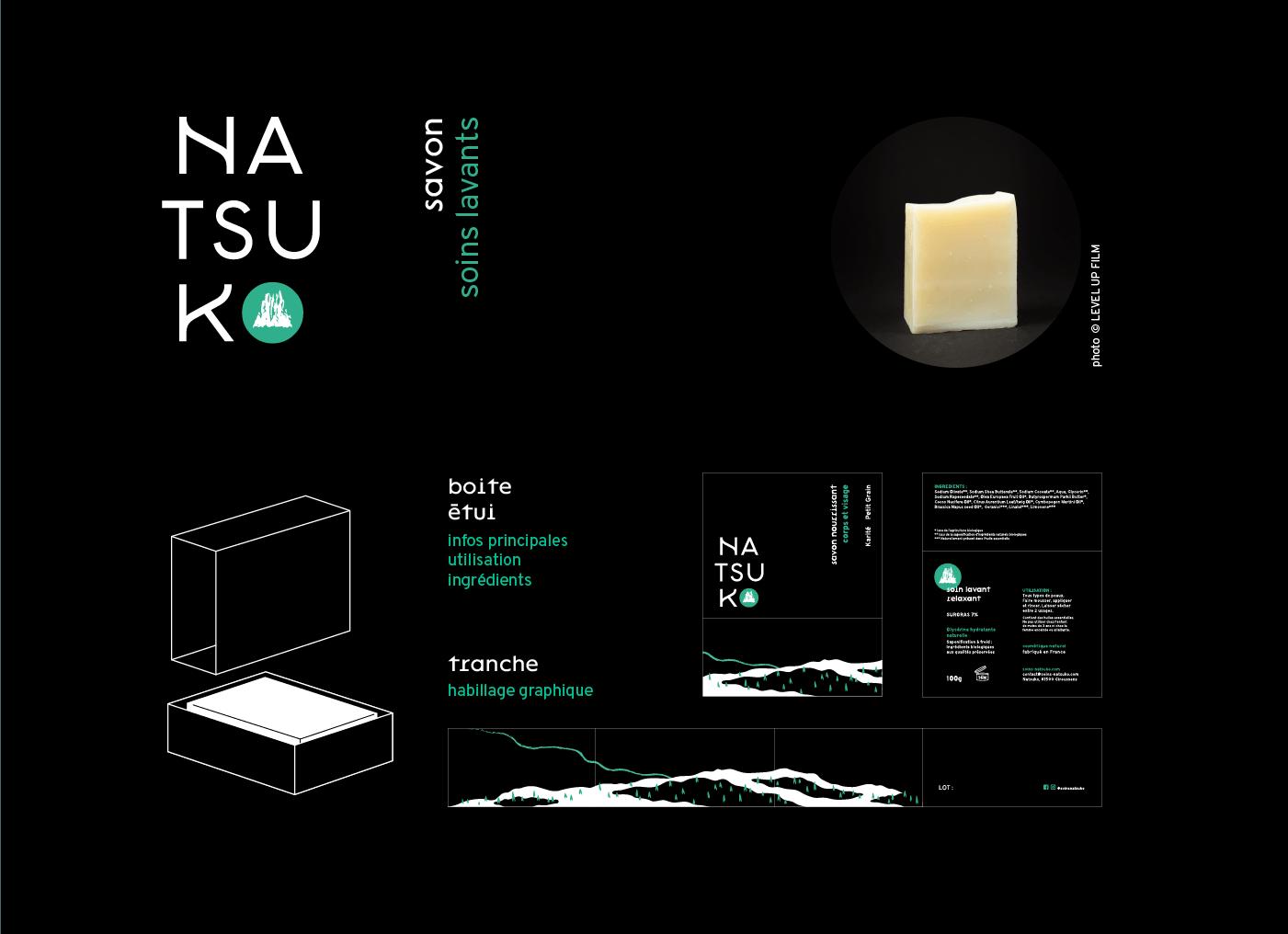 Présentation de la construction du packaging des étiquettes des boites de savons de la gamme de soins Natsuko.
