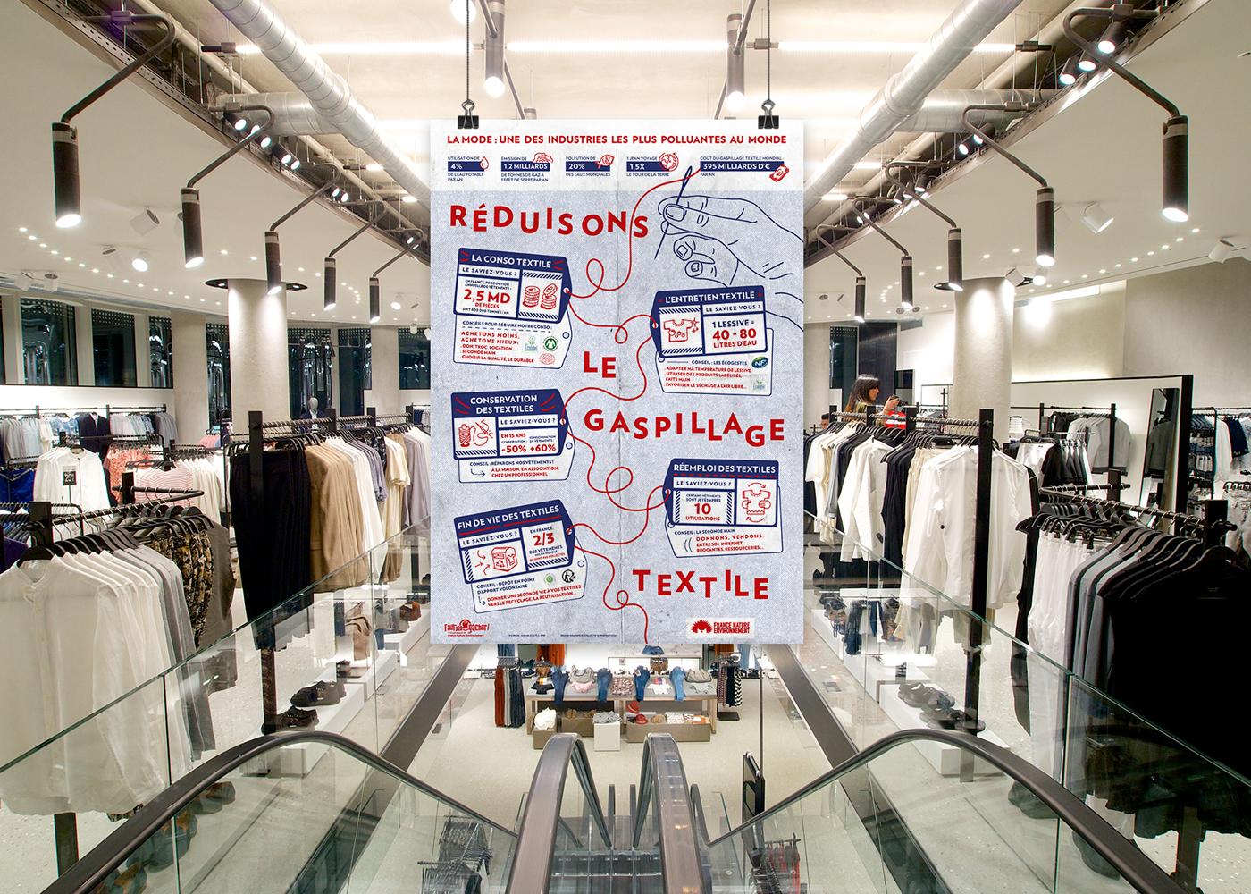 Mockup de l'affiche FNE contre le gaspillage textile accrochée dans un magasin de vêtements