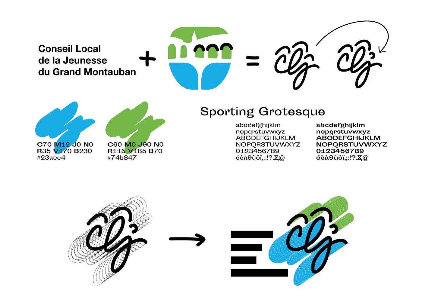 Charte graphique du logo CLJ décomposée, formes du Grand Montauban, codes couleurs et typograpies