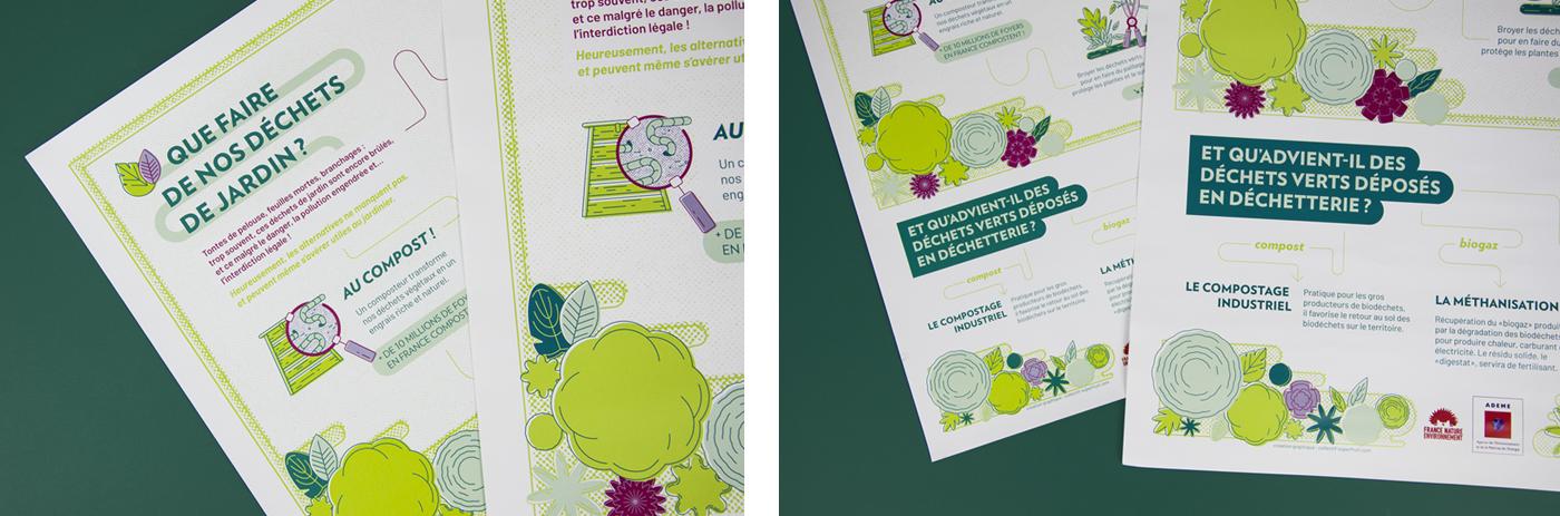 """Détails des affiches France Nature Environnement pour la Campagne """"Que faire de nos déchets de Jardin"""" créée par Superfruit"""