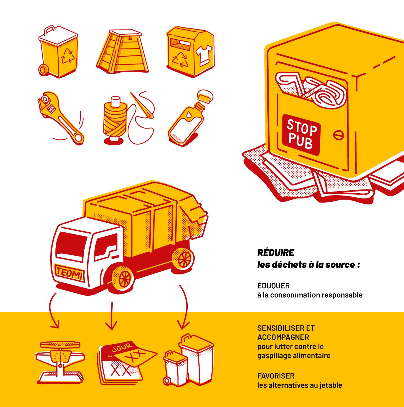 Détail des illustrations créées pour l'article sur les déchets urbains de France Nature Environnement : boite au lettres, camion TEOMI, balance, calendrier, poubelles